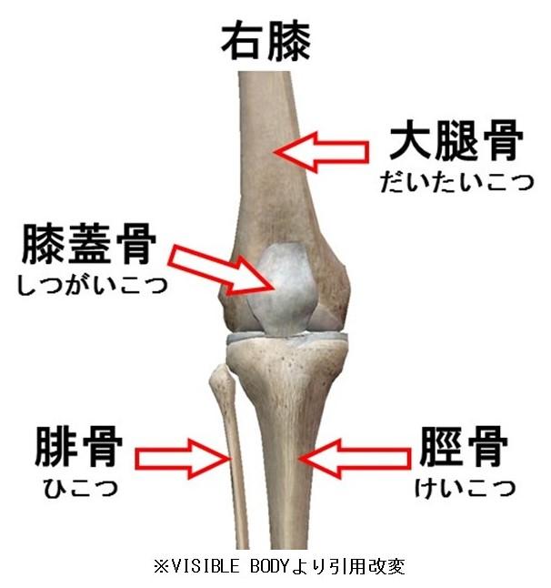 慢性膝痛 膝関節痛 治らない 寒くなると痛む